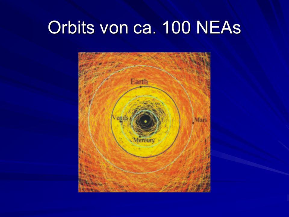 Facts: Bisher 300000 Asteroiden beobachtet Ca.100000 mit gut bestimmten Bahnen Ca.