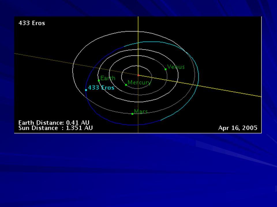 EROS Asteroid 433 Aufnahme aus dem Jahr 2000 von NEAR spacecraft Aus 300 km Höhe 33 mal 33 mal 13 km Rotiert in 5h Stunden 2.