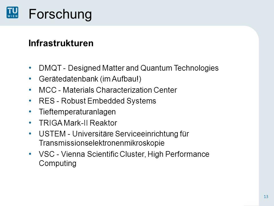Forschung Infrastrukturen DMQT - Designed Matter and Quantum Technologies Gerätedatenbank (im Aufbau!) MCC - Materials Characterization Center RES - R