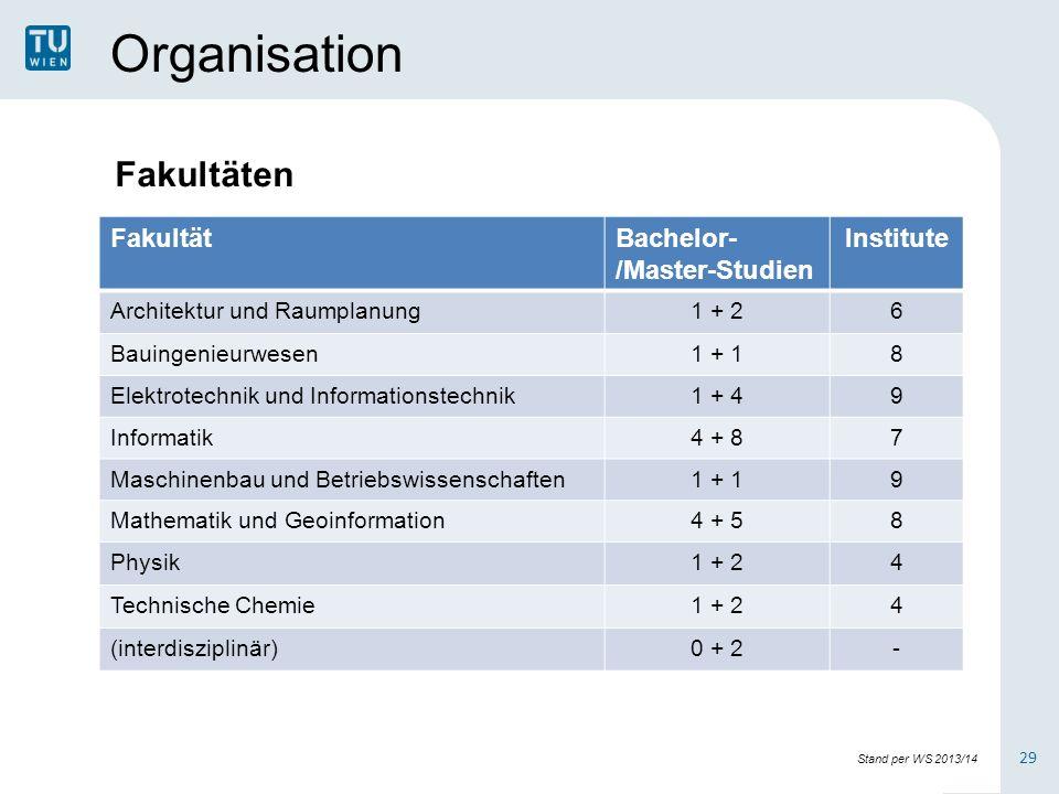 Organisation FakultätBachelor- /Master-Studien Institute Architektur und Raumplanung1 + 26 Bauingenieurwesen1 + 18 Elektrotechnik und Informationstech