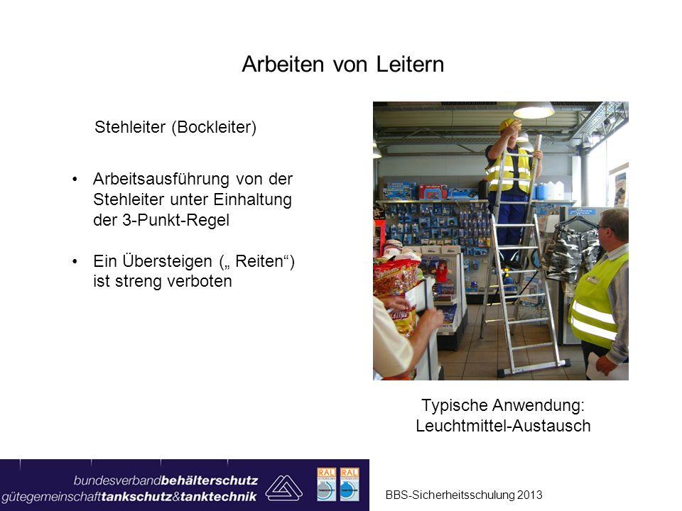 BBS-Sicherheitsschulung 2013 Arbeiten von Leitern Anlegeleiter Beim Dachaufstieg ist stets Sicherheitsgeschirr zu tragen und nach dem Überstieg auf das Dach (kritisch!) sofort an einem geeigneten Punkt (Sekurant) zu befestigen