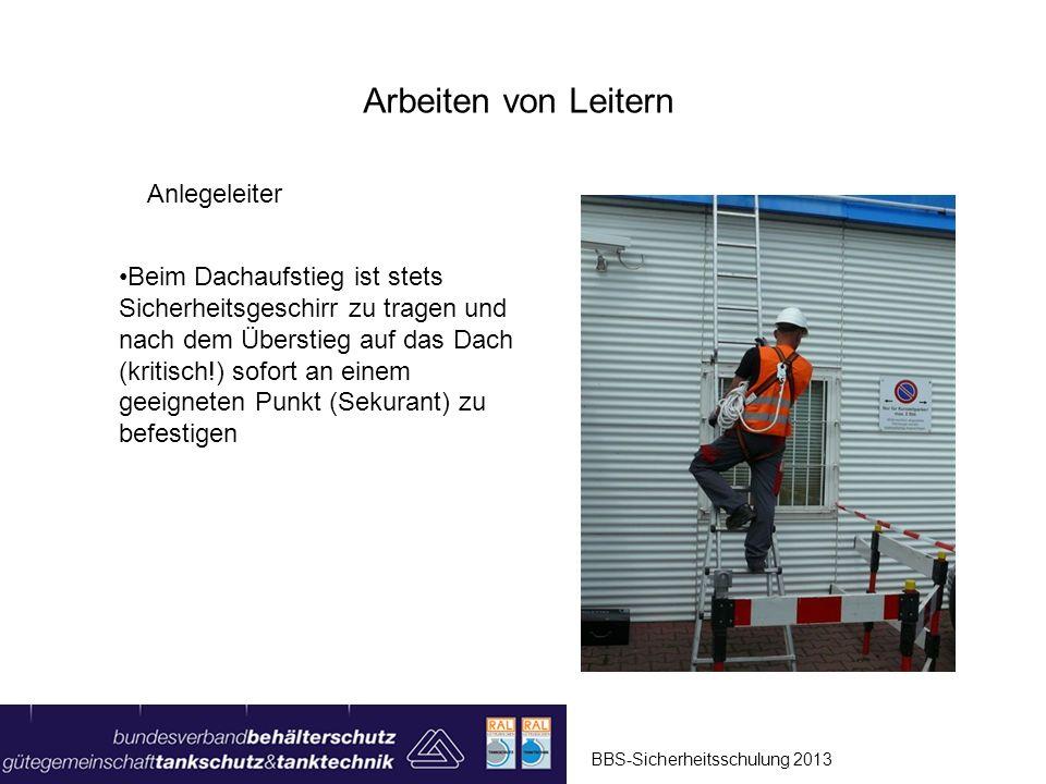 BBS-Sicherheitsschulung 2013 Bei diesem Manöver besteht Lebensgefahr 3-Punkt Regel wird nicht eingehalten Arbeiten von Leitern