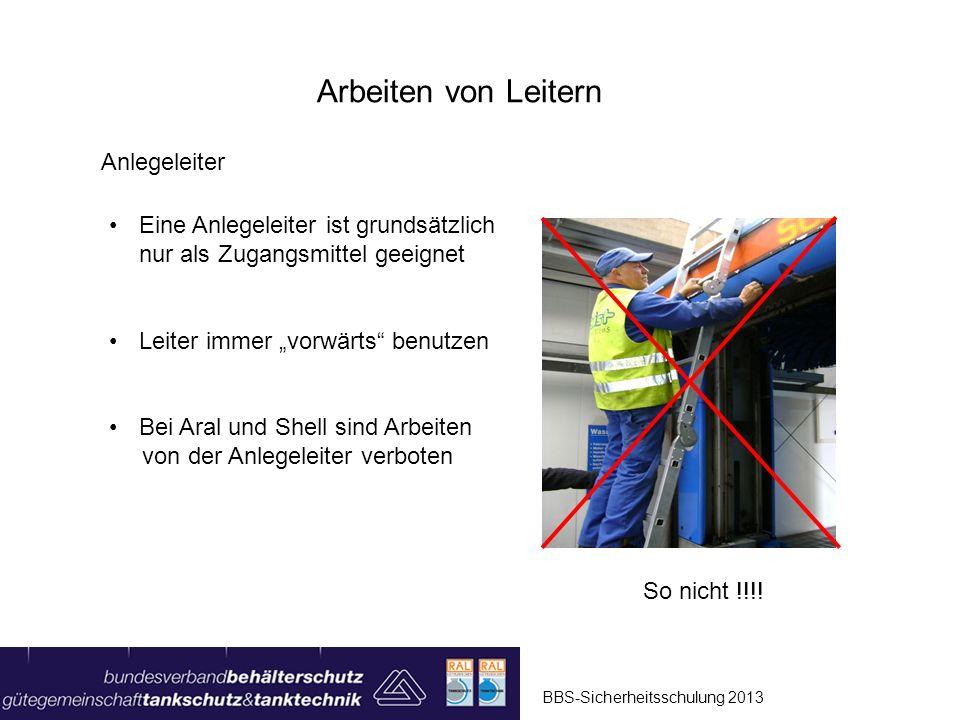 BBS-Sicherheitsschulung 2013 Arbeiten von Leitern Anlegeleiter …und so schon gar nicht !!!!