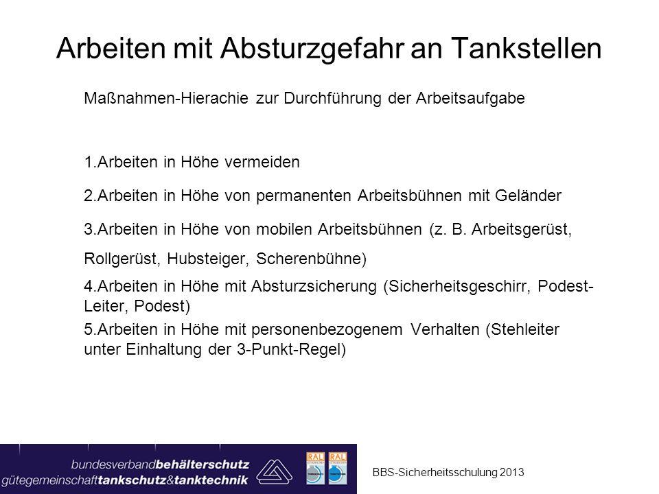 Arbeiten mit Absturzgefahr an Tankstellen BBS-Sicherheitsschulung 2013 Vor jeder Arbeitsausführung ist folgendes Dokument zu erstellen bzw.