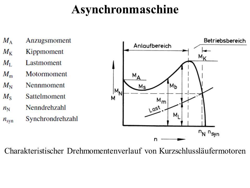 Asynchronmaschine Vor- und Nachteile Mit dem Siegeszug der Spannungsumformer werden heute nahezu ausschließlich Kurzschluss-Käfigläufermotoren (engl.