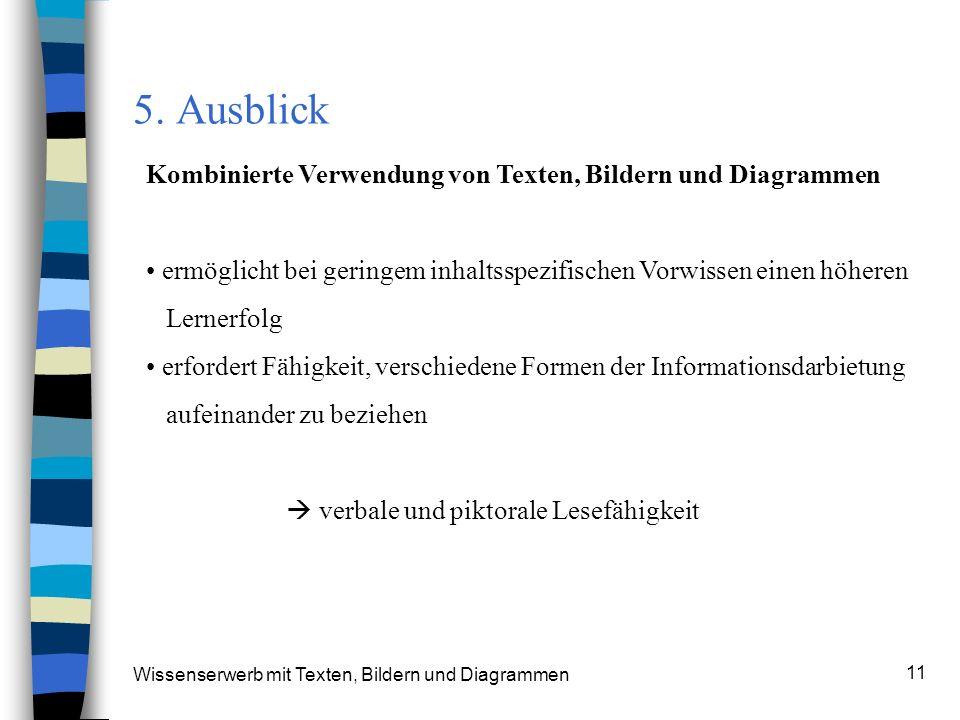 Wissenserwerb mit Texten, Bildern und Diagrammen 11 5. Ausblick Kombinierte Verwendung von Texten, Bildern und Diagrammen ermöglicht bei geringem inha