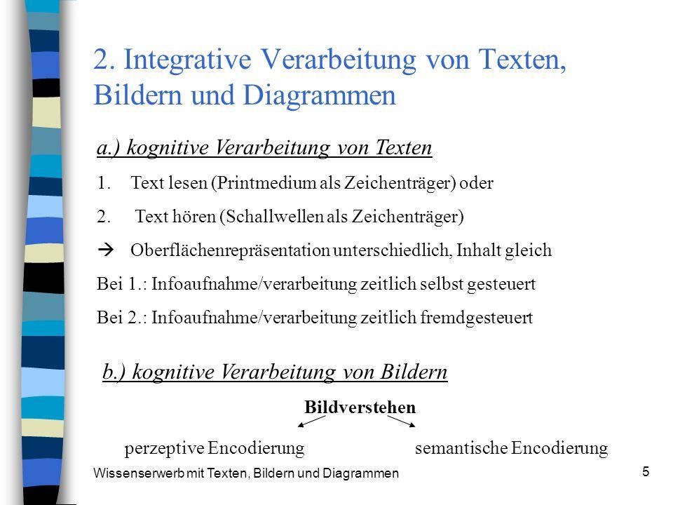 Wissenserwerb mit Texten, Bildern und Diagrammen 5 2. Integrative Verarbeitung von Texten, Bildern und Diagrammen a.) kognitive Verarbeitung von Texte