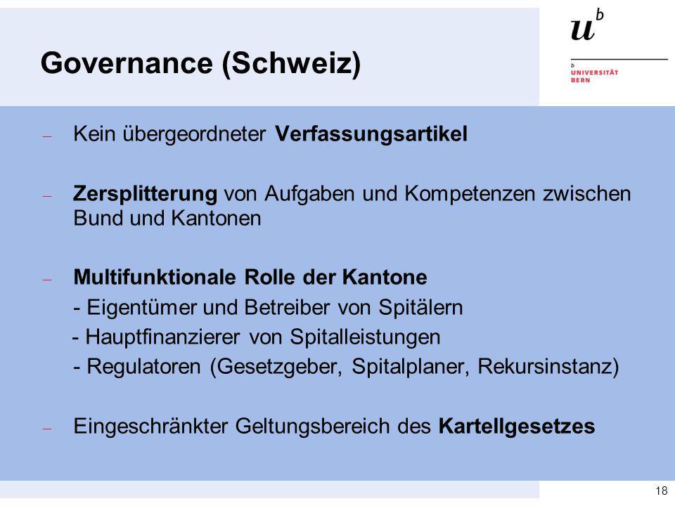 Governance (Schweiz) Kein übergeordneter Verfassungsartikel Zersplitterung von Aufgaben und Kompetenzen zwischen Bund und Kantonen Multifunktionale Ro