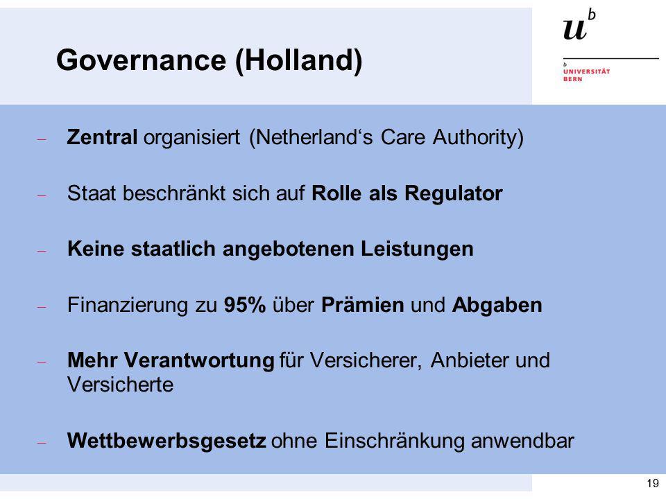 19 Governance (Holland) Zentral organisiert (Netherlands Care Authority) Staat beschränkt sich auf Rolle als Regulator Keine staatlich angebotenen Lei