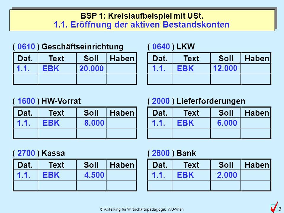 © Abteilung für Wirtschaftspädagogik, WU-Wien 24 Dat.TextSollHaben 31.1.