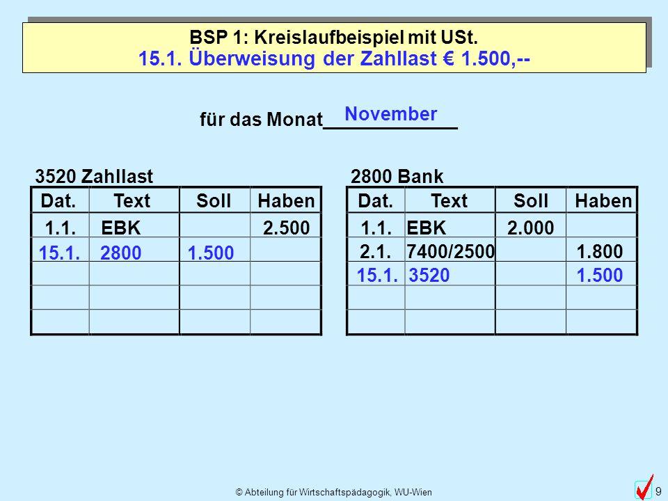 © Abteilung für Wirtschaftspädagogik, WU-Wien 20 BSP 1: Kreislaufbeispiel mit USt.