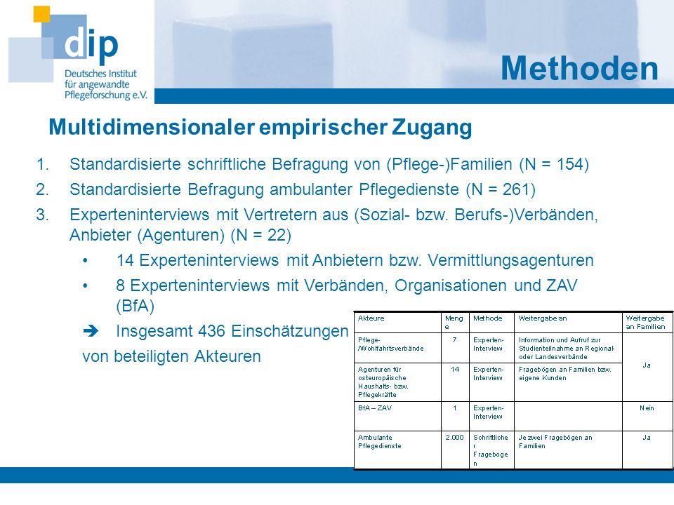 1.Standardisierte schriftliche Befragung von (Pflege-)Familien (N = 154) 2.Standardisierte Befragung ambulanter Pflegedienste (N = 261) 3.Experteninte