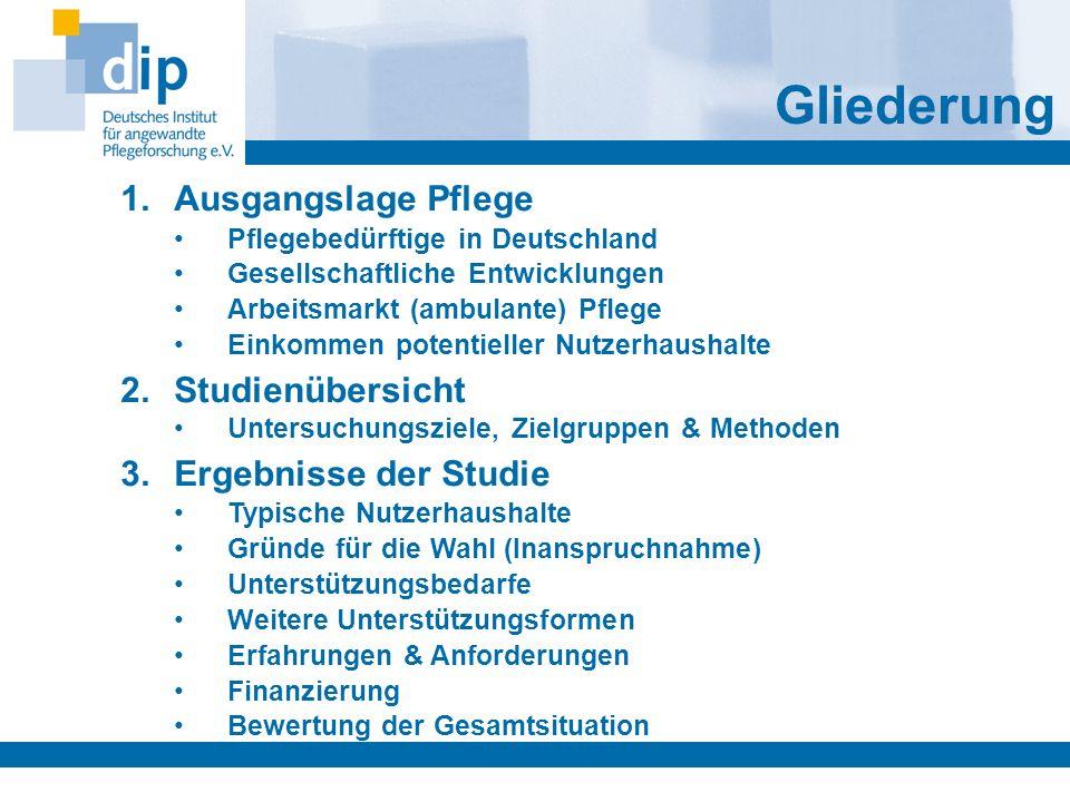 Gliederung 1.Ausgangslage Pflege Pflegebedürftige in Deutschland Gesellschaftliche Entwicklungen Arbeitsmarkt (ambulante) Pflege Einkommen potentielle