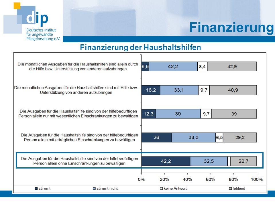 Finanzierung der Haushaltshilfen Finanzierung