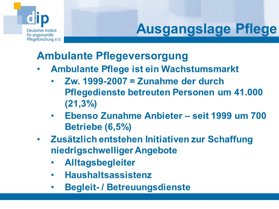 Ambulante Pflegeversorgung Ambulante Pflege ist ein Wachstumsmarkt Zw. 1999-2007 = Zunahme der durch Pflegedienste betreuten Personen um 41.000 (21,3%
