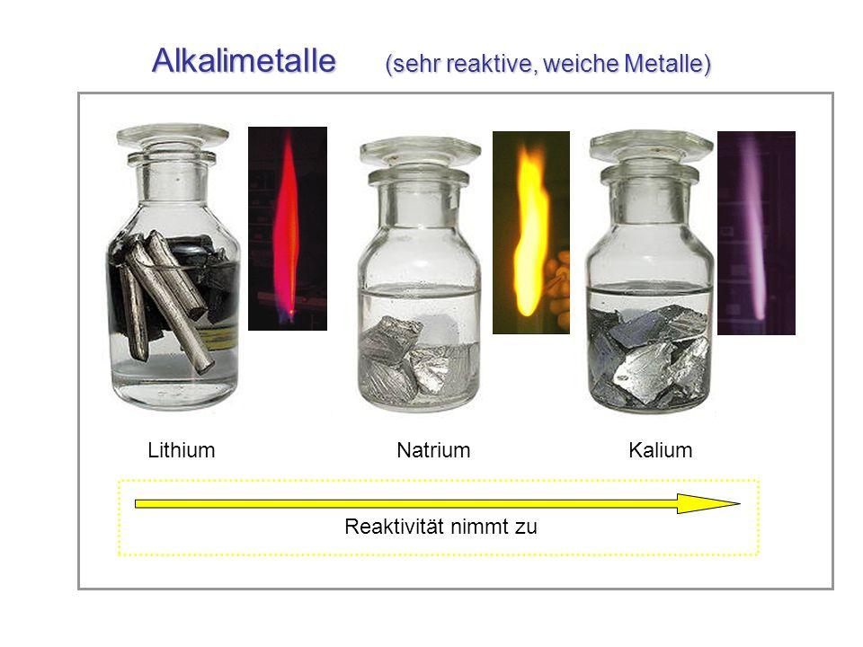 Gruppeneigenschaften der Alkalimetalle sehr reaktive (unedle) Metalle geringe Härte, weich Dichte kleiner als bei Wasser bilden mit Wasser eine alkalische Lösung und Wasserstoff Li Na K Reaktivität nimmt zu Härte nimmt ab