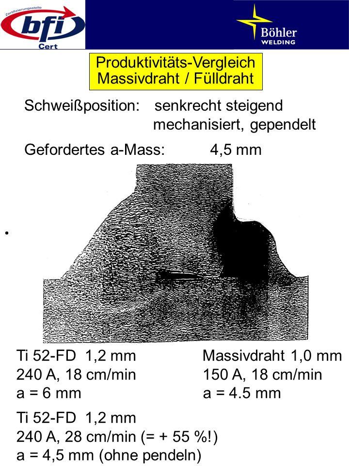 Produktivitäts-Vergleich Massivdraht / Fülldraht Schweißposition: senkrecht steigend mechanisiert, gependelt Gefordertes a-Mass:4,5 mm Ti 52-FD 1,2 mm