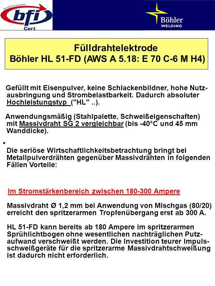 Fülldrahtelektrode Böhler HL 51-FD (AWS A 5.18: E 70 C-6 M H4) Gefüllt mit Eisenpulver, keine Schlackenbildner, hohe Nutz- ausbringung und Strombelast