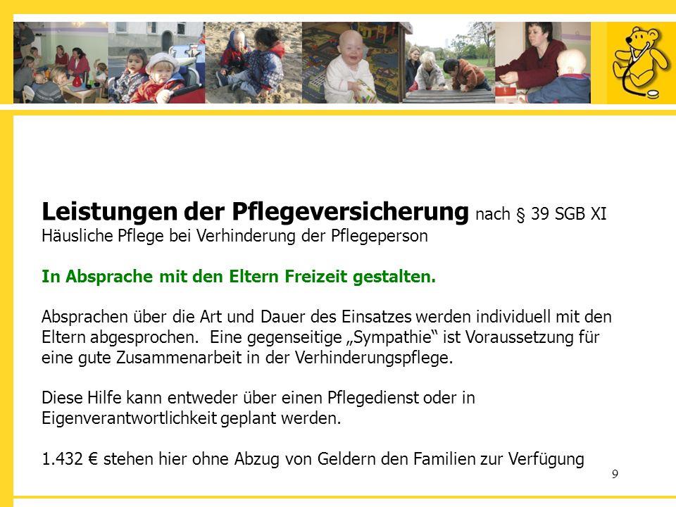 10 Sozialamt (in NRW.