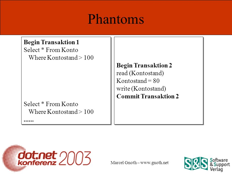 Marcel Gnoth – www.gnoth.net Phantoms Begin Transaktion 1 Select * From Konto Where Kontostand > 100 Select * From Konto Where Kontostand > 100......
