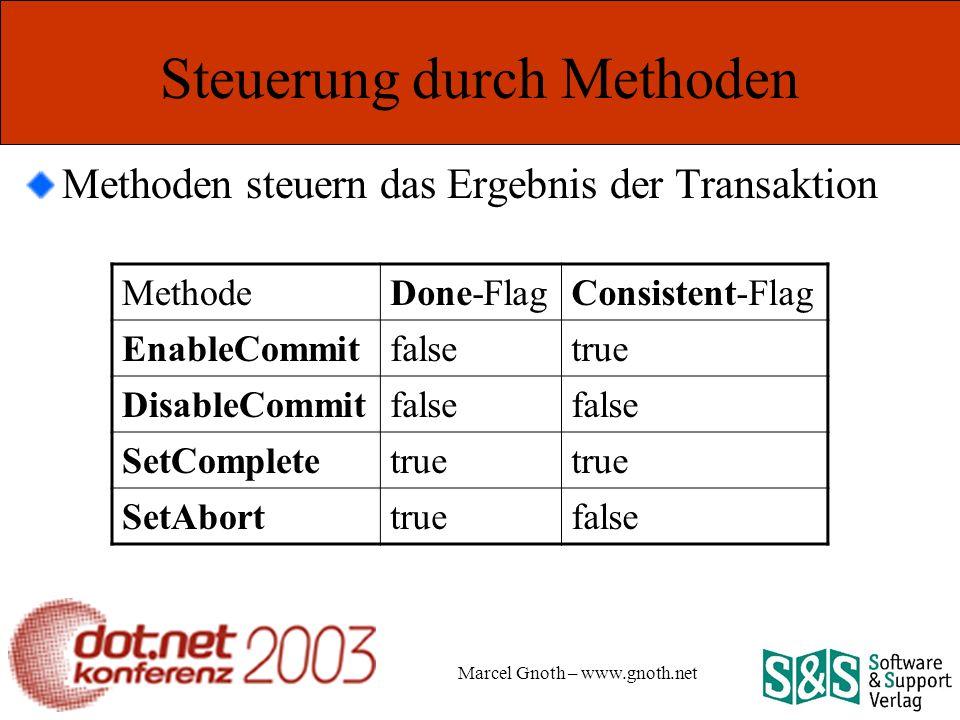 Marcel Gnoth – www.gnoth.net Steuerung durch Methoden Methoden steuern das Ergebnis der Transaktion MethodeDone-FlagConsistent-Flag EnableCommitfalsetrue DisableCommitfalse SetCompletetrue SetAborttruefalse
