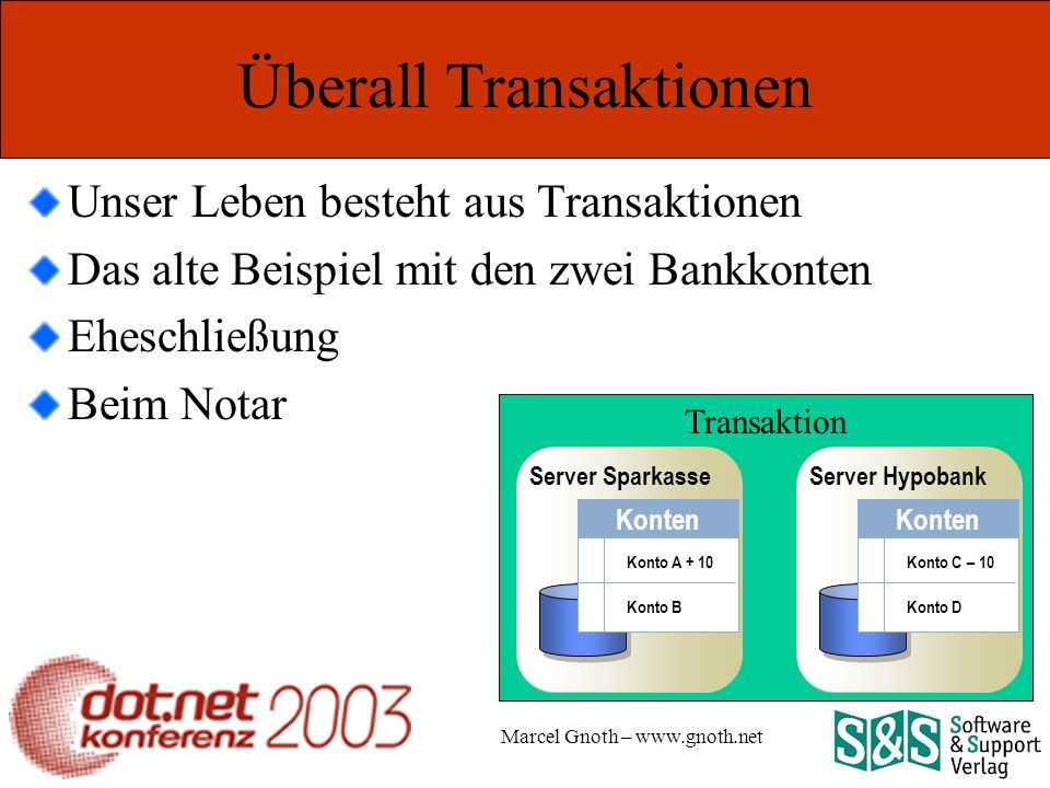 Marcel Gnoth – www.gnoth.net Transaktions – Isolation COM+ 1.0: eine Stufe: alle Tx Serialized COM+ 1.5 WinXP: vier Stufen: ReadUncommited, ReadCommited, RepeatableRead, Serialized, (Any) Nicht alle Ressourcen – Manager unterstützen alle Stufen [Transaction(TransactionOption.RequiresNew, Isolation = TransactionIsolationLevel.ReadCommitted, Timeout = 180)] public class cEnterprise : ServicedComponent {...