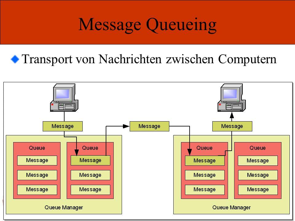 Marcel Gnoth – www.gnoth.net Message Queueing Transport von Nachrichten zwischen Computern