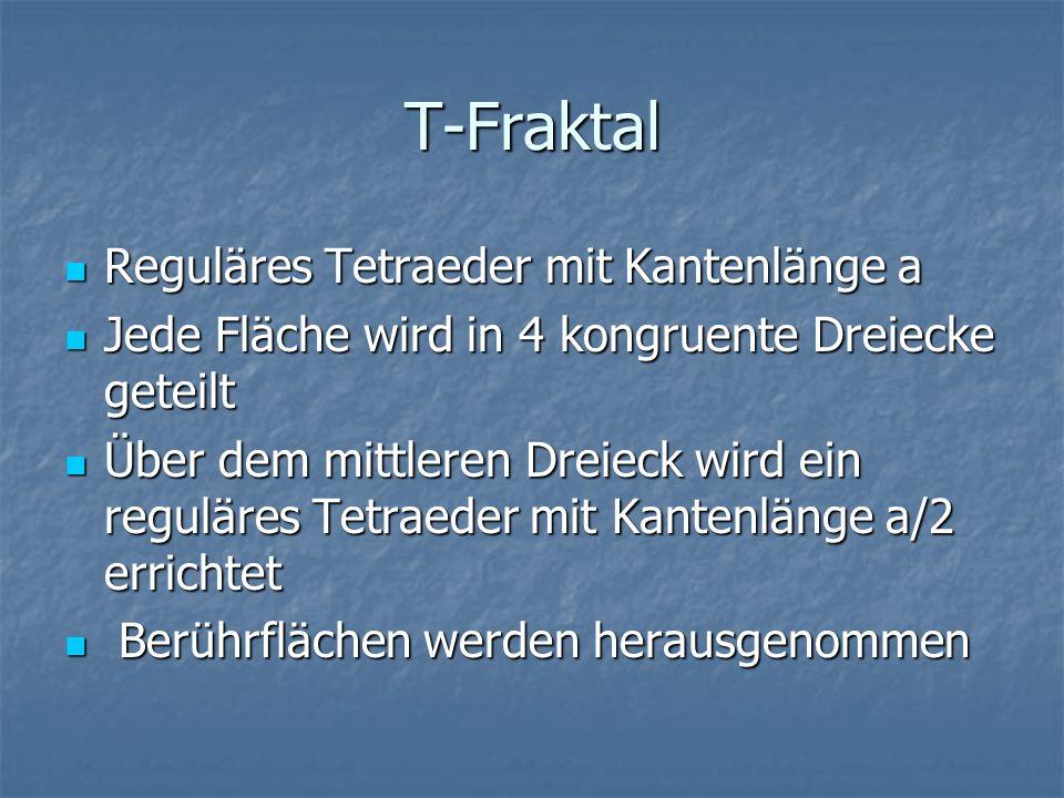 T-Fraktal Reguläres Tetraeder mit Kantenlänge a Reguläres Tetraeder mit Kantenlänge a Jede Fläche wird in 4 kongruente Dreiecke geteilt Jede Fläche wi