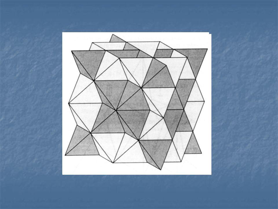 Eigenschaften Zwei Tetraeder derselben Generation sind entweder disjunkt, haben genau 1 Punkt oder genau 1 Gerade gemeinsam Zwei Tetraeder derselben Generation sind entweder disjunkt, haben genau 1 Punkt oder genau 1 Gerade gemeinsam F u = unendlich F u = unendlich V u = ¼.