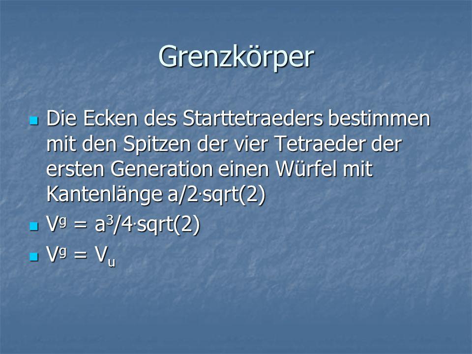 Grenzkörper Die Ecken des Starttetraeders bestimmen mit den Spitzen der vier Tetraeder der ersten Generation einen Würfel mit Kantenlänge a/2. sqrt(2)