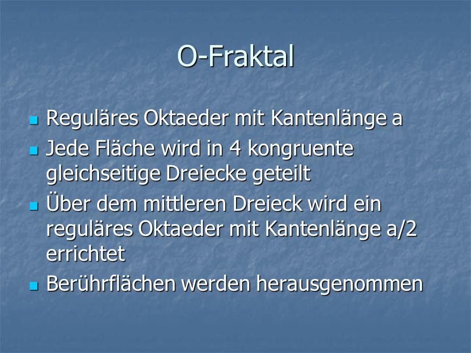 O-Fraktal Reguläres Oktaeder mit Kantenlänge a Reguläres Oktaeder mit Kantenlänge a Jede Fläche wird in 4 kongruente gleichseitige Dreiecke geteilt Je
