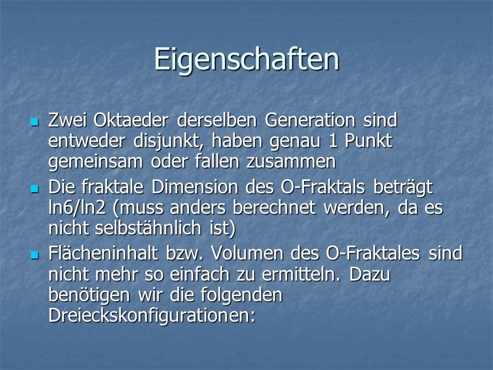 Eigenschaften Zwei Oktaeder derselben Generation sind entweder disjunkt, haben genau 1 Punkt gemeinsam oder fallen zusammen Zwei Oktaeder derselben Ge