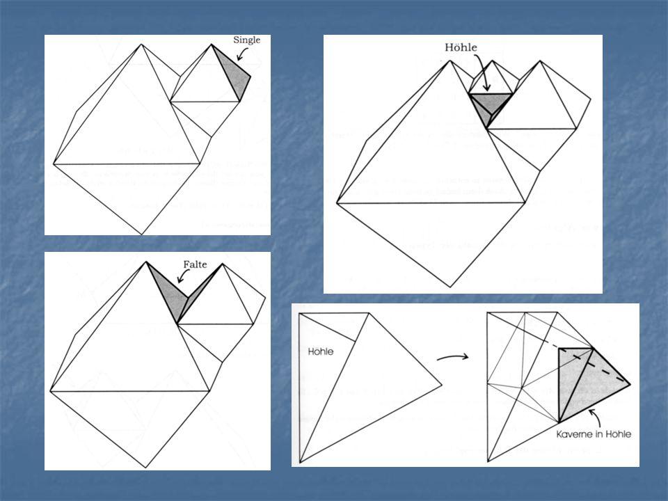 A(n), B(n), C(n) und D(n) geben die Anzahl der unterschiedlichen Dreieckskonfigurationen (Single, Falte, Höhle, Kaverne) in der n-ten Generation an.