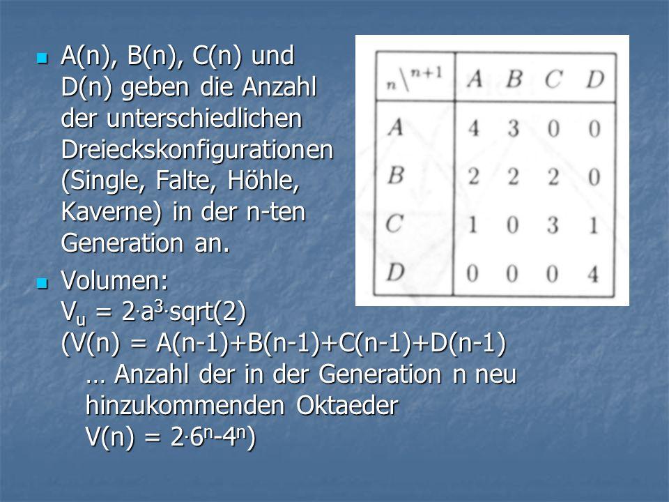A(n), B(n), C(n) und D(n) geben die Anzahl der unterschiedlichen Dreieckskonfigurationen (Single, Falte, Höhle, Kaverne) in der n-ten Generation an. A