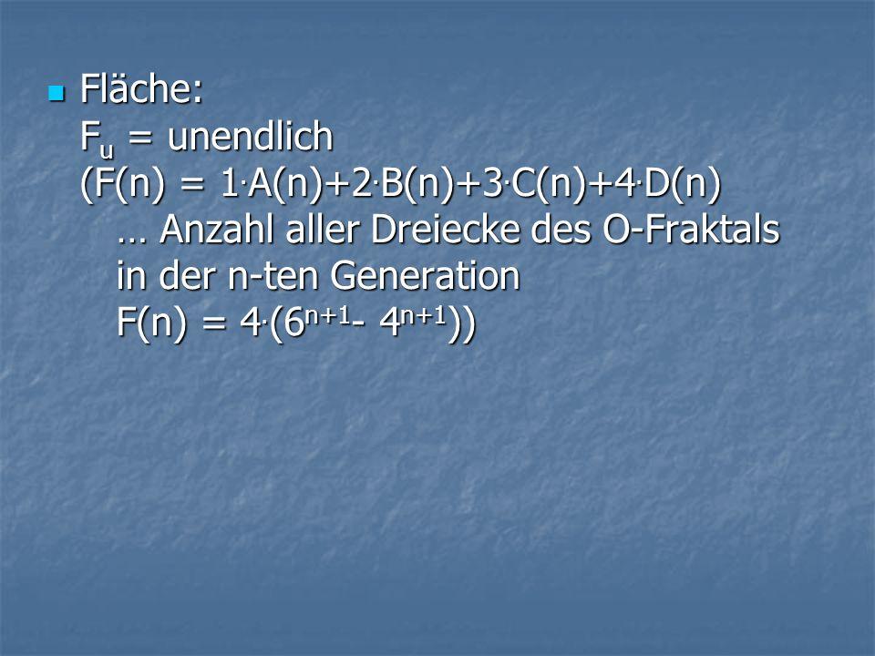 Fläche: F u = unendlich (F(n) = 1. A(n)+2. B(n)+3. C(n)+4. D(n) … Anzahl aller Dreiecke des O-Fraktals in der n-ten Generation F(n) = 4. (6 n+1 - 4 n+