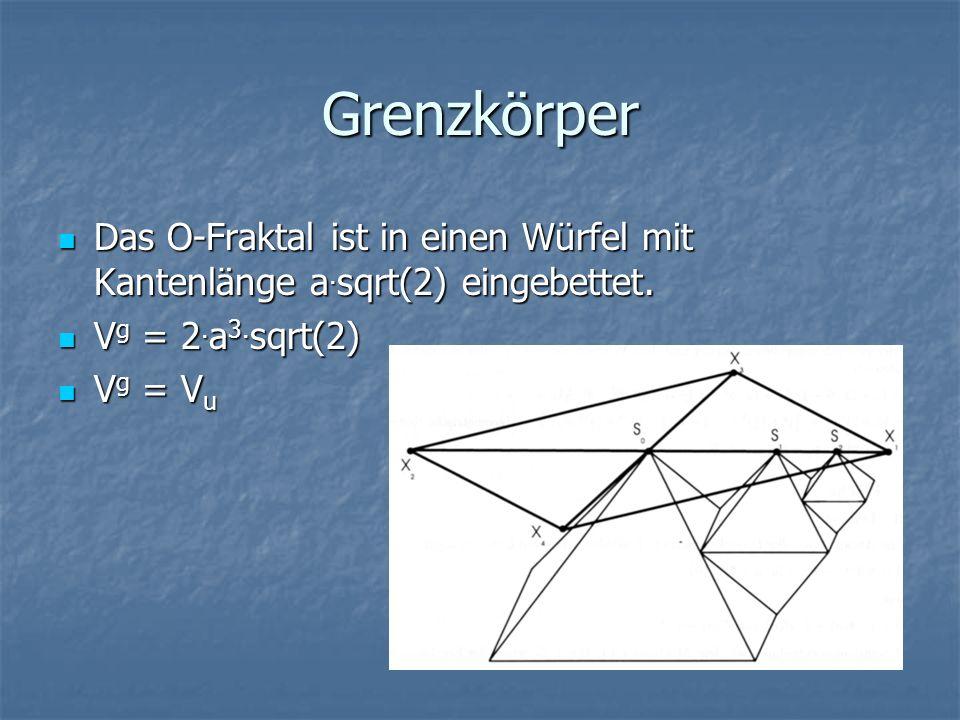 Grenzkörper Das O-Fraktal ist in einen Würfel mit Kantenlänge a. sqrt(2) eingebettet. Das O-Fraktal ist in einen Würfel mit Kantenlänge a. sqrt(2) ein