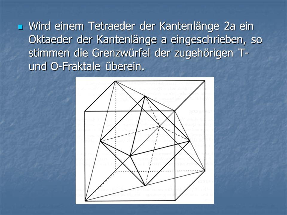 Wird einem Tetraeder der Kantenlänge 2a ein Oktaeder der Kantenlänge a eingeschrieben, so stimmen die Grenzwürfel der zugehörigen T- und O-Fraktale üb