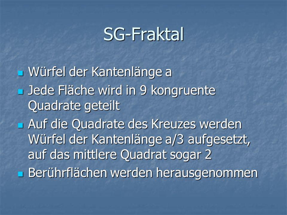 SG-Fraktal Würfel der Kantenlänge a Würfel der Kantenlänge a Jede Fläche wird in 9 kongruente Quadrate geteilt Jede Fläche wird in 9 kongruente Quadra