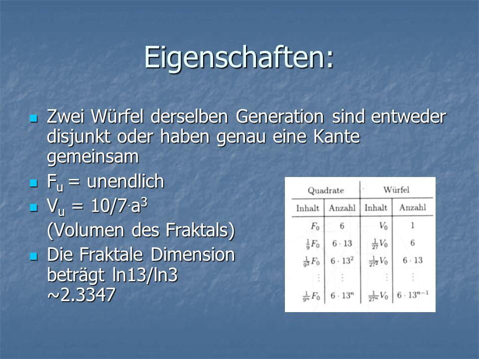 Eigenschaften: Zwei Würfel derselben Generation sind entweder disjunkt oder haben genau eine Kante gemeinsam Zwei Würfel derselben Generation sind ent