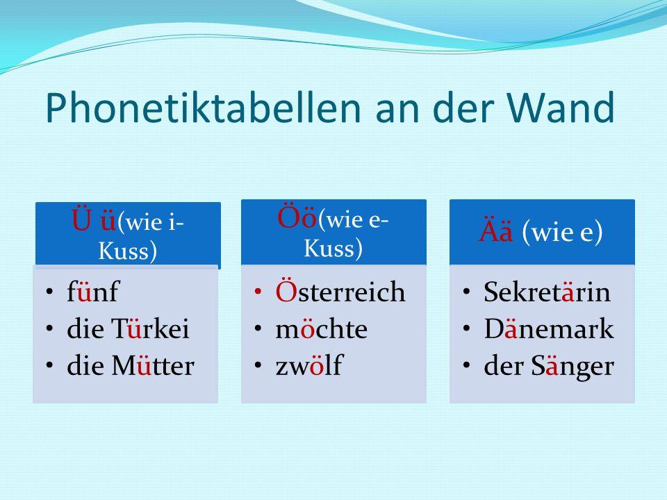 Phonetiktabellen an der Wand Ü ü (wie i- Kuss) fünf die Türkei die Mütter Öö (wie e- Kuss) Österreich möchte zwölf Ää (wie e) Sekretärin Dänemark der