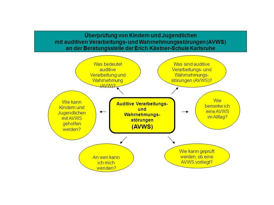 Auditive Verarbeitungs- und Wahrnehmungs- störungen (AVWS) Was sind auditive Verarbeitungs- und Wahrnehmungs- störungen (AVWS)? Wie bemerke ich eine A