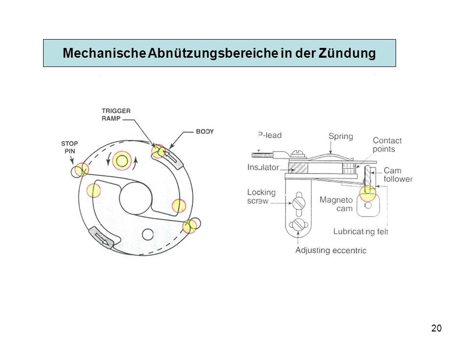 20 Mechanische Abnützungsbereiche in der Zündung