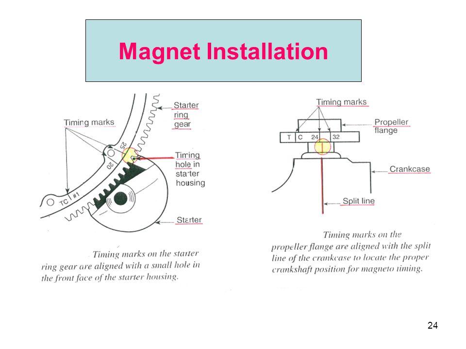 24 Magnet Installation: Magnet Installation
