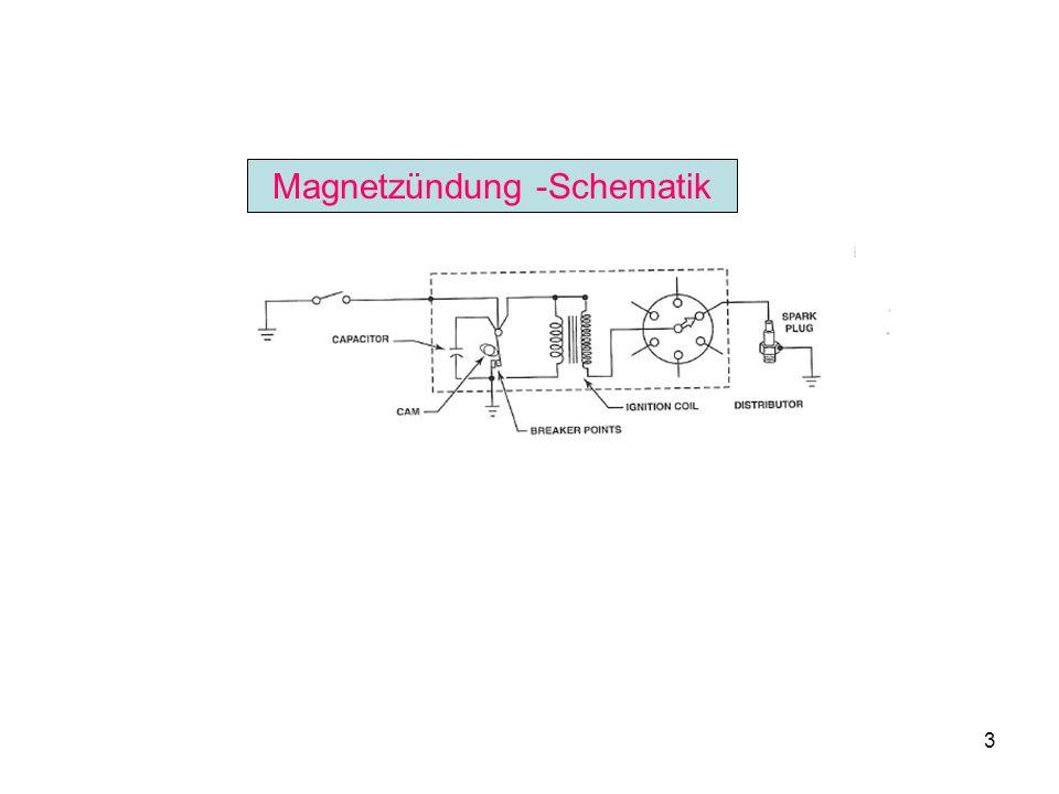 3 Magnetzündung -Schematik