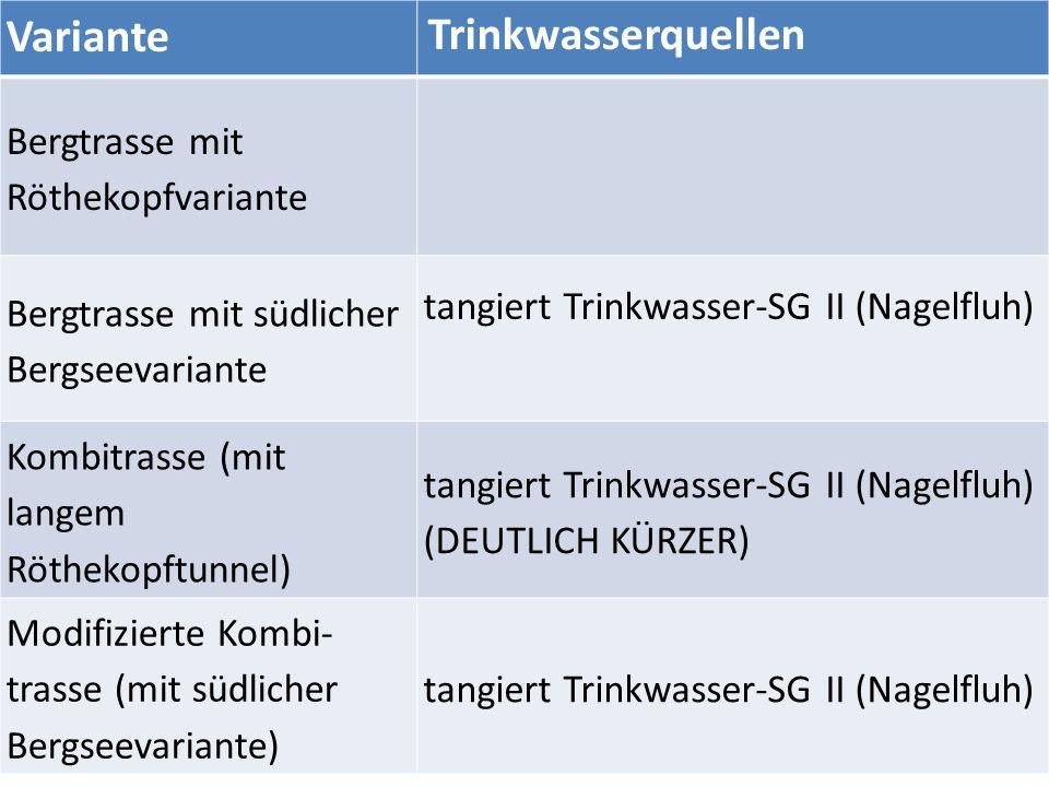 Variante Trinkwasserquellen Bergtrasse mit Röthekopfvariante Bergtrasse mit südlicher Bergseevariante tangiert Trinkwasser-SG II (Nagelfluh) Kombitrasse (mit langem Röthekopftunnel) tangiert Trinkwasser-SG II (Nagelfluh) (DEUTLICH KÜRZER) Modifizierte Kombi- trasse (mit südlicher Bergseevariante) tangiert Trinkwasser-SG II (Nagelfluh)