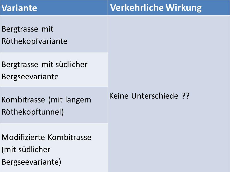 Variante Verkehrliche Wirkung Bergtrasse mit Röthekopfvariante Keine Unterschiede .
