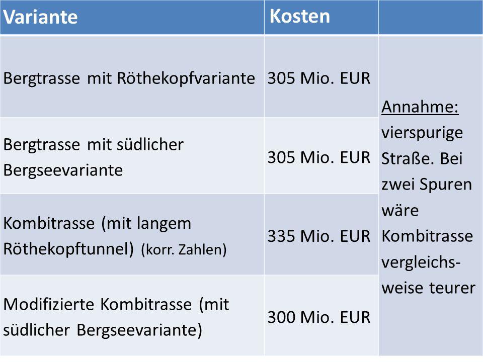 Variante Kosten Bergtrasse mit Röthekopfvariante305 Mio.