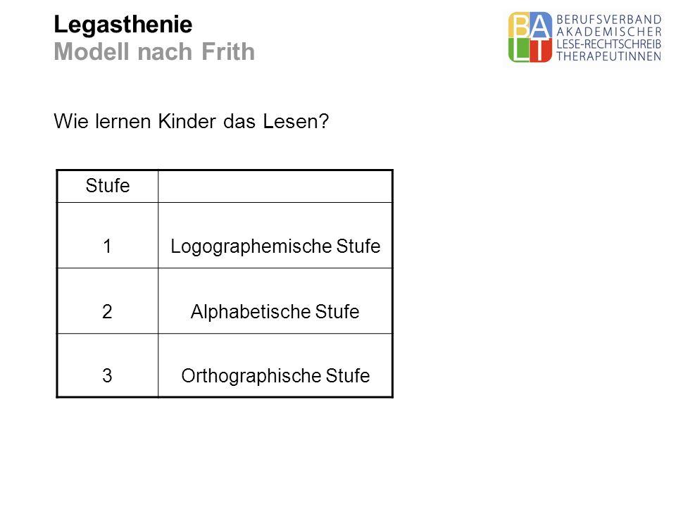 Legasthenie Modell nach Frith Stufe 1Logographemische Stufe 2Alphabetische Stufe 3Orthographische Stufe Wie lernen Kinder das Lesen?