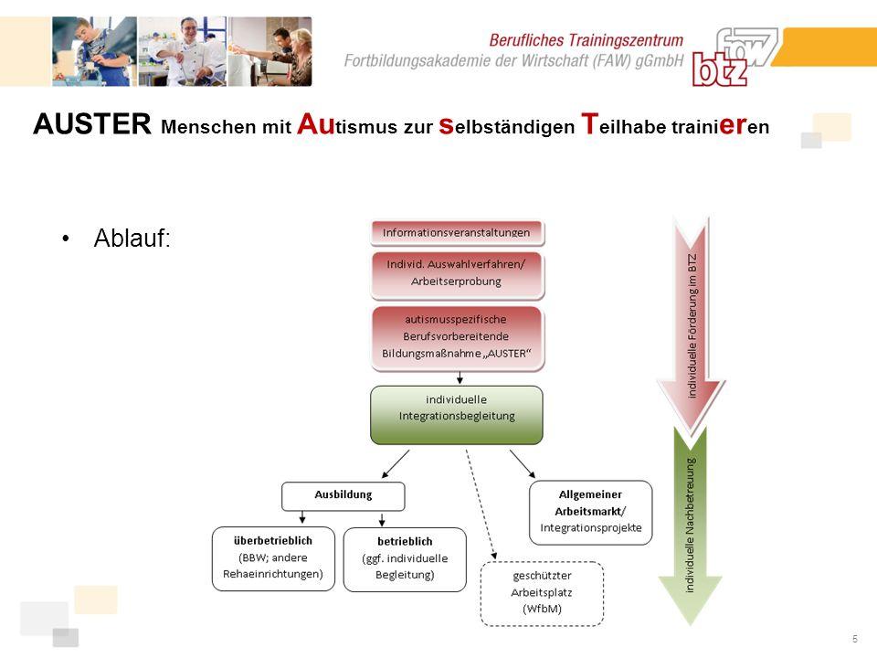 6 Informationsgespräche/ Aufnahmeverfahren 1.
