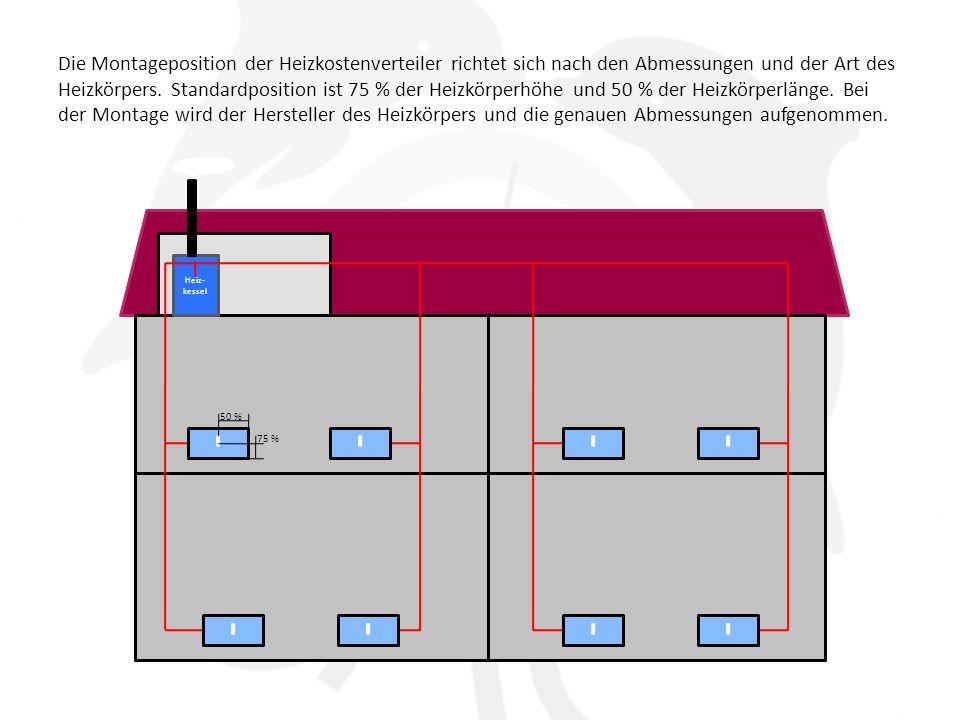 Die Montageposition der Heizkostenverteiler richtet sich nach den Abmessungen und der Art des Heizkörpers. Standardposition ist 75 % der Heizkörperhöh